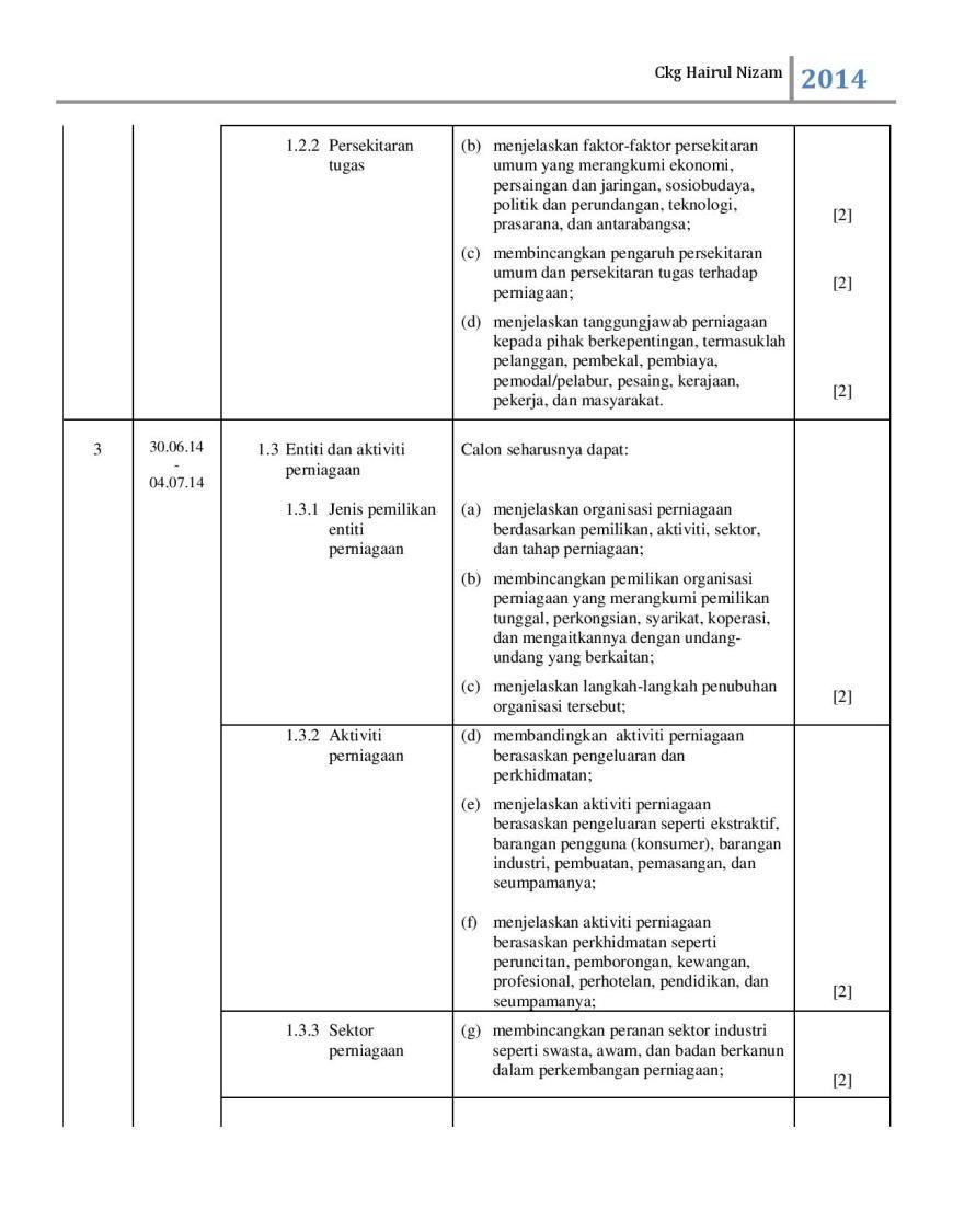 RANCANGAN TAHUNAN PP 2014 semester 1-page-002