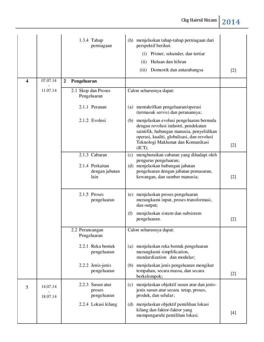 RANCANGAN TAHUNAN PP 2014 semester 1-page-003
