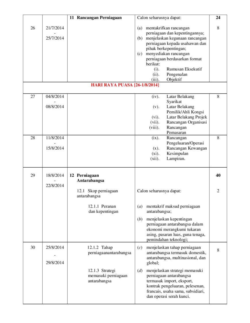 RPP SEKOLAH ISNIN-JUMAAT 2014-page-003