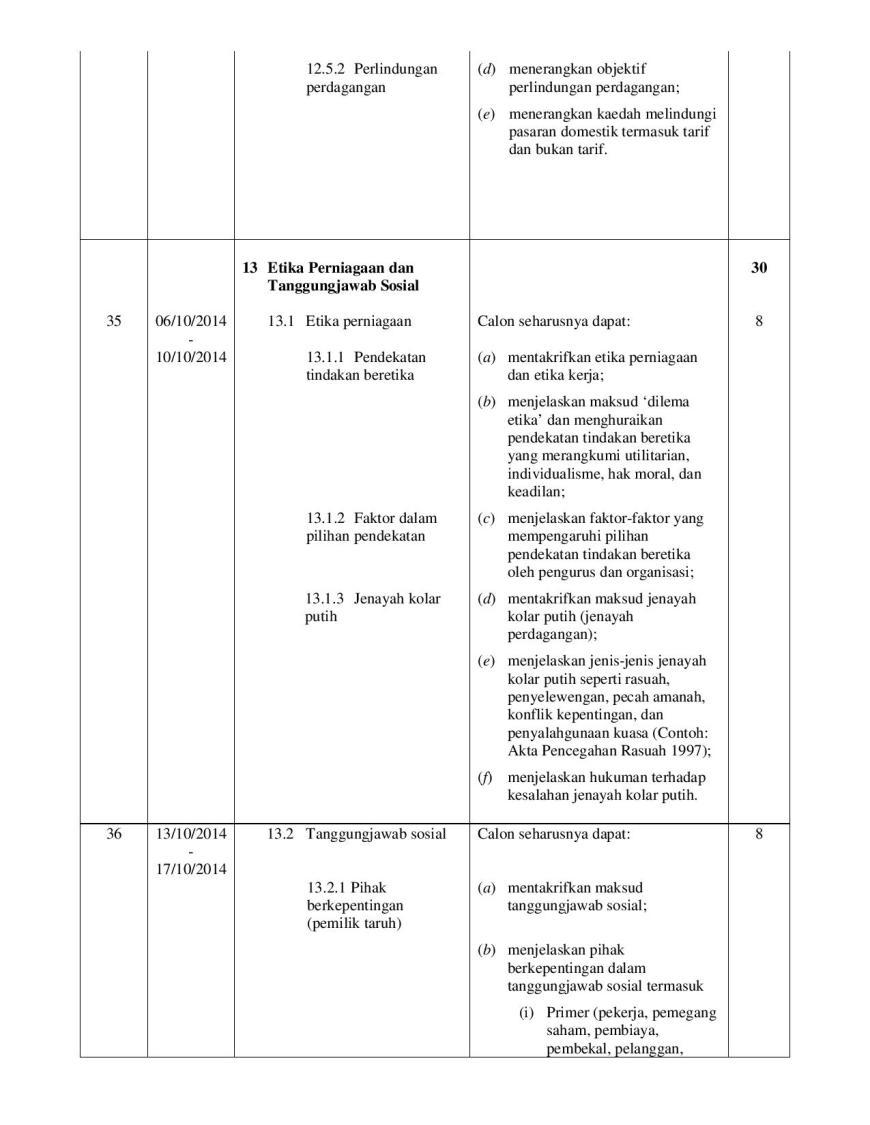 RPP SEKOLAH ISNIN-JUMAAT 2014-page-006