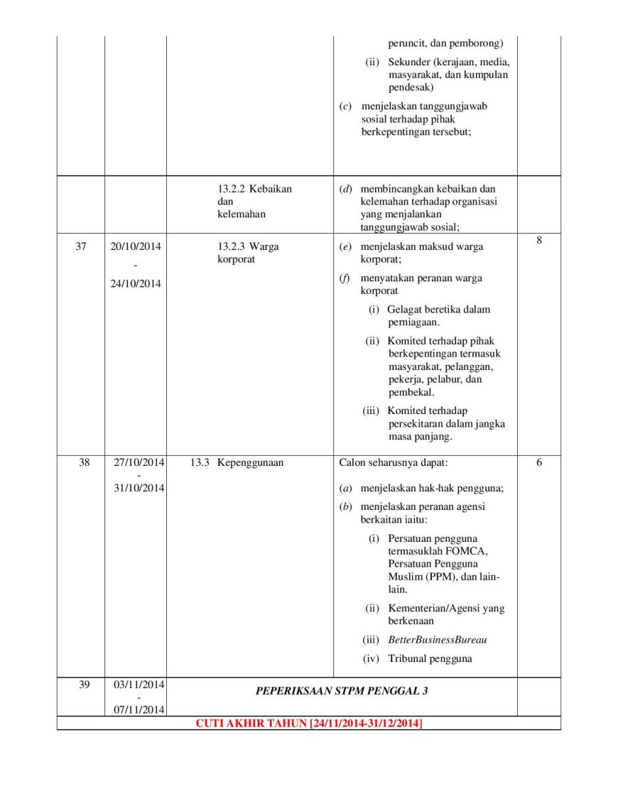 RPP SEKOLAH ISNIN-JUMAAT 2014-page-007