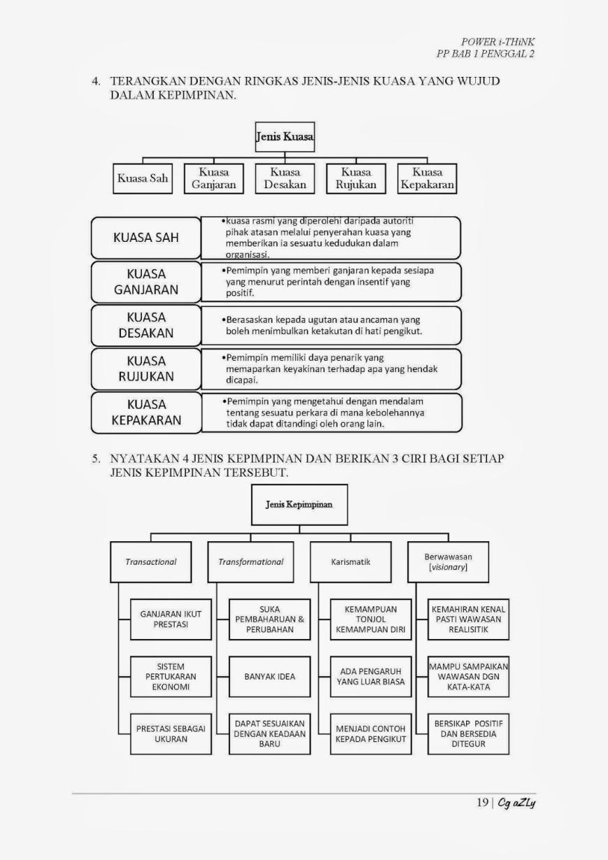 POWER i-THiNK BAB 1 PENGGAL 2-PANDUAN GURU_Page_19